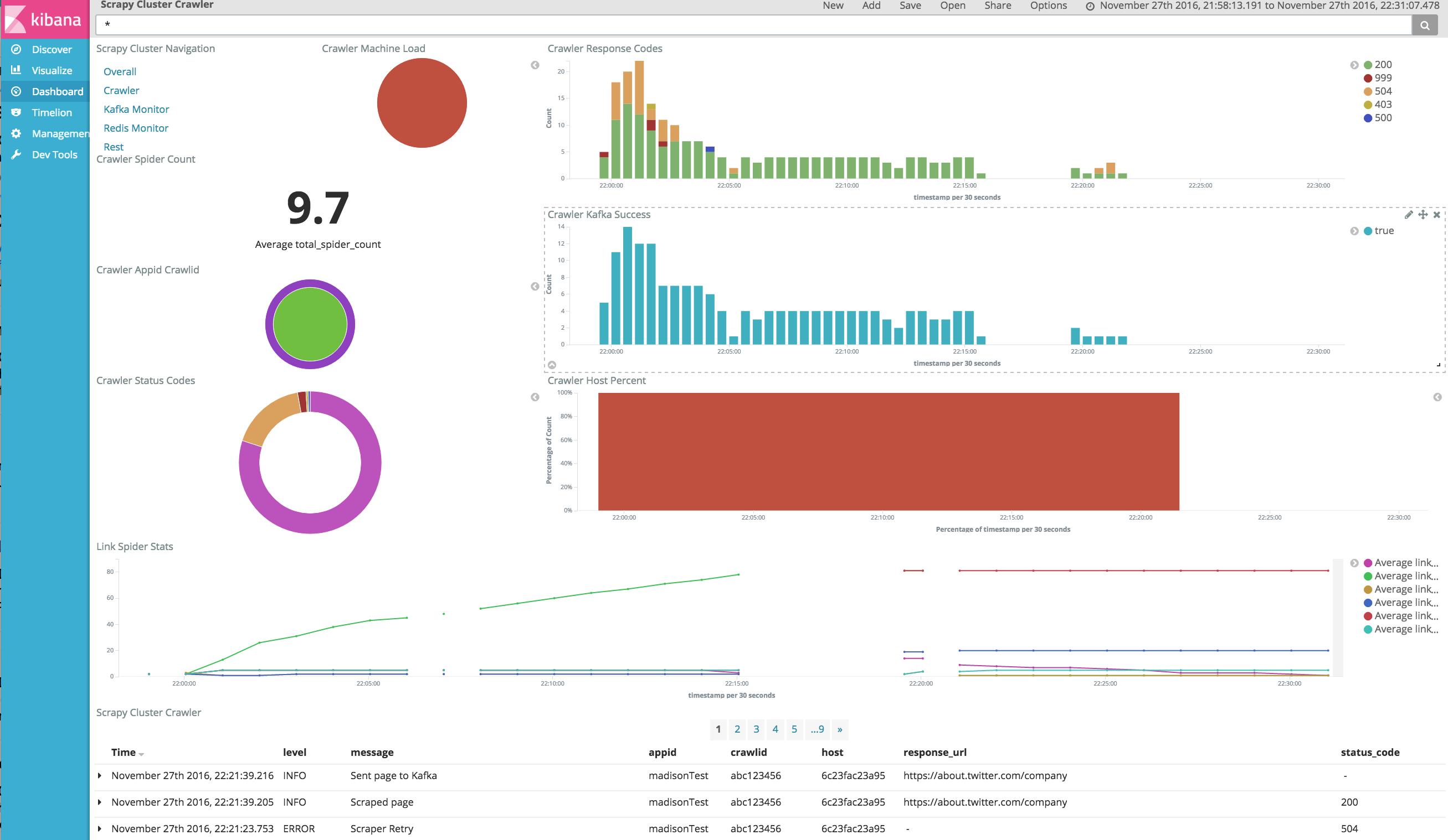 Integration with ELK — Scrapy Cluster 1 2 1 documentation